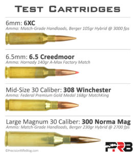 rifle-recoil-test-cartridges